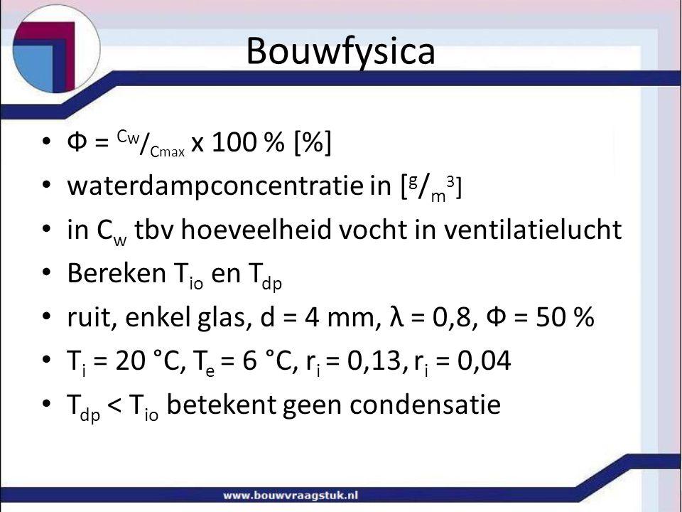 Bouwfysica Ф = Cw/Cmax x 100 % [%] waterdampconcentratie in [g/m3]